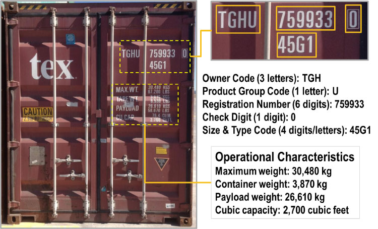 container-reader